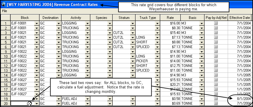 Doc406524 Rate Sheet Template Official Design Rate Sheet – Rate Sheet Template